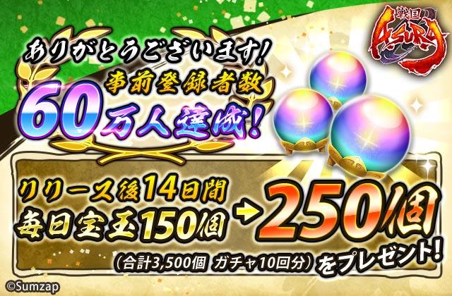 事前登録者数60万人達成!リリース後14日間毎日宝玉150個→250個をプレゼント!